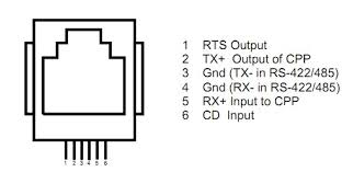 db9 how do i do the 6 pin rj11 to rs232 female serial adapter