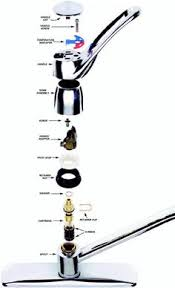 fontaine kitchen faucet faucet parts diagram faucets reviews repair moen kitchen faucet