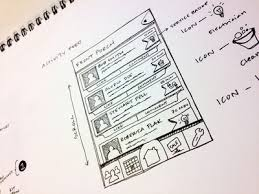 ux sketch activity feed sketches and user experience