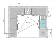 floor plans for kitchens two cooks one small space kitchen small space kitchen kitchen