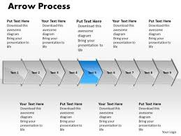 templates for business communication process ppt template arrow 9 stages business communication