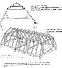 Gambrel House Floor Plans Gambrel Roof House Gambrel Barn House Floor Plans Gambrel Roof