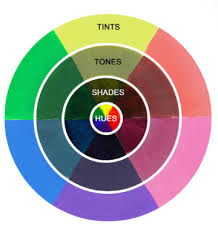 how to mix acrylic paint 11 tips u0026 tricks color wheels wheels