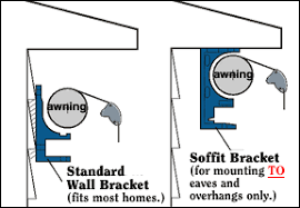 Mounting Brackets For Awnings Sunsetter Awnings Retractable Deck And Patio Awning