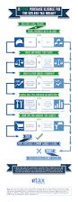 social security tax worksheet worksheets