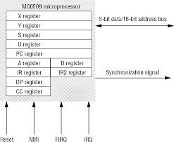 a fault injection technique for vhdl behavioral level models