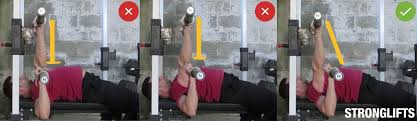 Starting Strength Bench Press How To Bench Press With Proper Form The Definitive Guide