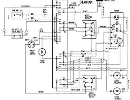 kenmore 90 series dryer parts diagram periodic u0026 diagrams science