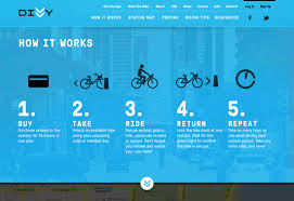 Divvy Map Chicago Divvy Bike Share