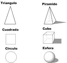 figuras geometricas todas figuras geometricas figuras geometricas