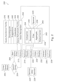 Internet Status Walled Garden by Patent Us8843395 Dynamic Bidding And Expected Value Google Patents