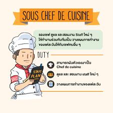 site de cuisine de chef 8 ช อเร ยกตำแหน งเชฟในคร ว wongnai