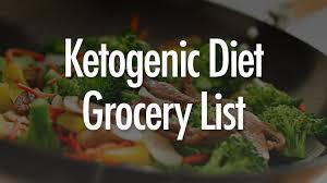 greek body codex ketogenic diet grocery list greek body codex