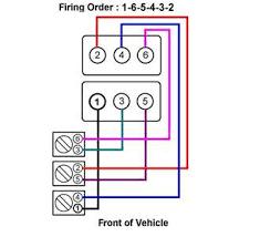 solved firing order diagram 4 3l v6 chevrolet engine fixya