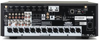 home theater preamp processor anthem avm 60 overview