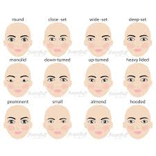 How To Curl Your Eyelashes How To Select Mink Eyelashes For Your Eye Shape Flutterfluff