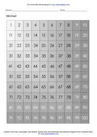 11 mad minute multiplication media resumed math worksheets 5th
