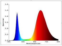 philips led grow light factory price led grow light green power led interlighting module