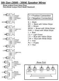 2005 nissan pathfinder bose radio wiring diagram 1998 nissan