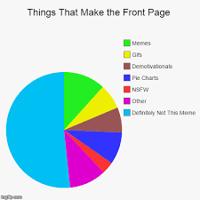 Make A Pie Chart Meme - things that make the front page imgflip
