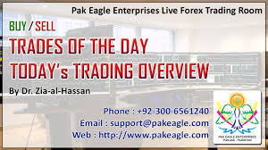 Best Live Trading Room by 09june16 Today U0027s Trading Overview Free Urdu Hindi Trading
