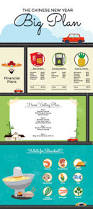 holiday trip planner template 349 best piktochart templates images on pinterest editor create plan how you will be celebrating the chinese new year season with this free infographic template
