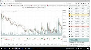 bitcoinminer2017 bitcoin mining for earning more btc