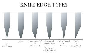 kitchen knives guide the definitive guide to knife edges the kitchen professor