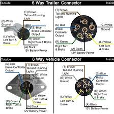 wiring trailer lights and brakes wiring diagram 6 wire trailer how to a throughout pin connector