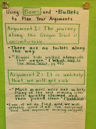 Argumentative essay boxes and bullets chart