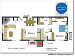 Cabin Blueprints Free 14 25 More 3 Bedroom 3d Floor Plans House Plan In Cypress Texas