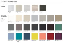 trend decoration colors that go with grey curtains for frugal