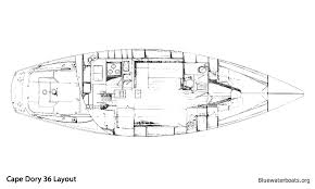 Interior Layout The Cape Dory 36 Sailboat Bluewaterboats Org