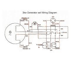 generator wiring diagrams honda generator wiring diagram u2022 wiring