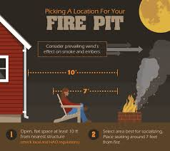 How To Build A Backyard 5 Steps To Building A Backyard Fire Pit Diy Fire Pit Backyard