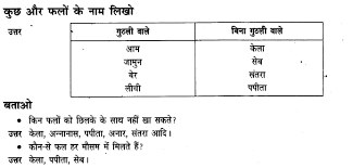 ncert solutions for class 3 hindi chapter 14 सबस अच छ