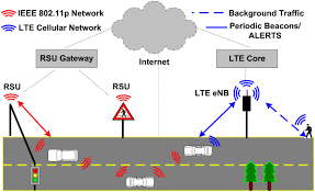 lte and ieee 802 11p for vehicular networking a performance