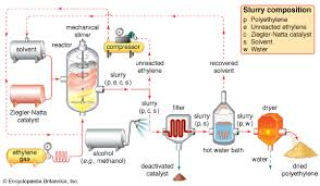 Light Independent Reactions Definition Heat Of Reaction Chemistry Britannica Com
