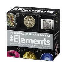Wooden Material Element Periodic Table Building Blocks Toy Blocks Element Blocks