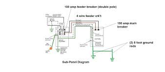 inspirational wiring sub panel to main panel diagram 73 in read
