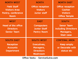 Vastu Shastra For Office Desk Vastu Tips For Home And Office Vastu Remedies You Can Use