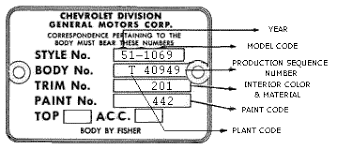 1946 1954 chevrolet model identification