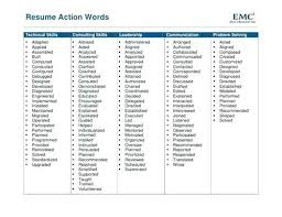 adjectives for a resume u2013 okurgezer co
