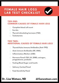 Antidepressants And Hair Loss Integrative Medicine Dr Lisa Watson