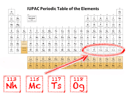 Periodic Table With Family Names Hello Nihonium Scientists Name 4 New Elements On The Periodic
