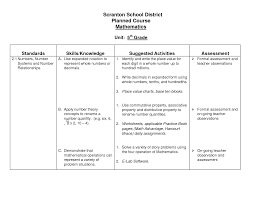 Worksheets Distributive Property Compatible Numbers 5th Grade