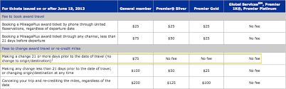 united airlines ticket change fee last day to book under old united airlines award chart live and
