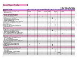Fundraiser Tracking Spreadsheet Hospital Budget Template Virtren Com