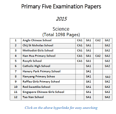 year 9 science revision worksheets huanyii com