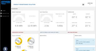 energy monitoring solution cascademic solutions